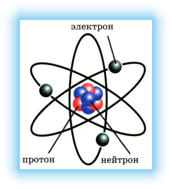 Атомның планетарлық моделі